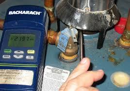 carbon monoxide testing in Tulsa